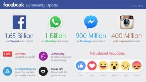 facebook-results